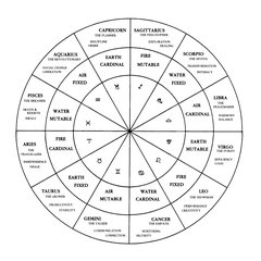 astrology-wheel.gif